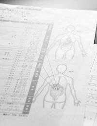 健診・人間ドックの医師が抱える悩みとは?健診・人間ドックの転職市場を考える。