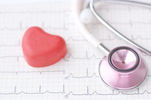 心臓病治療の現状について考察。